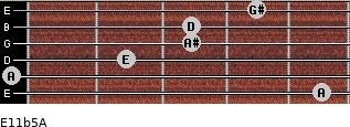 E11b5/A for guitar on frets 5, 0, 2, 3, 3, 4