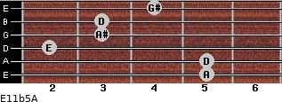 E11b5/A for guitar on frets 5, 5, 2, 3, 3, 4