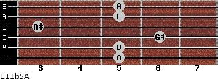 E11b5/A for guitar on frets 5, 5, 6, 3, 5, 5