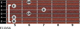 E11b5/A for guitar on frets 5, 5, 6, 7, 5, 6
