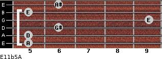 E11b5/A for guitar on frets 5, 5, 6, 9, 5, 6