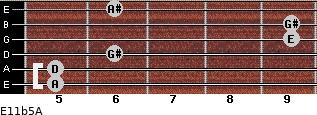 E11b5/A for guitar on frets 5, 5, 6, 9, 9, 6