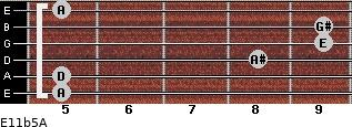 E11b5/A for guitar on frets 5, 5, 8, 9, 9, 5