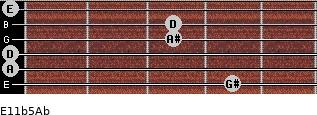 E11b5/Ab for guitar on frets 4, 0, 0, 3, 3, 0