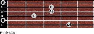 E11b5/Ab for guitar on frets 4, 0, 2, 3, 3, 0