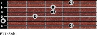 E11b5/Ab for guitar on frets 4, 0, 2, 3, 3, 4