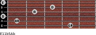 E11b5/Ab for guitar on frets 4, 1, 0, 2, 3, 0