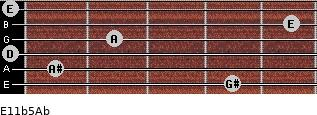 E11b5/Ab for guitar on frets 4, 1, 0, 2, 5, 0