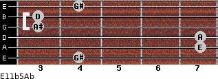 E11b5/Ab for guitar on frets 4, 7, 7, 3, 3, 4