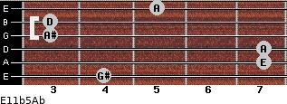 E11b5/Ab for guitar on frets 4, 7, 7, 3, 3, 5
