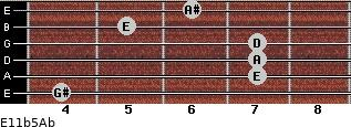 E11b5/Ab for guitar on frets 4, 7, 7, 7, 5, 6