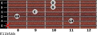 E11b5/Ab for guitar on frets x, 11, 8, 9, 10, 10