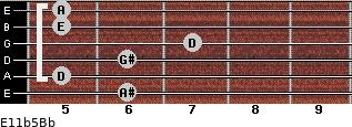 E11b5/Bb for guitar on frets 6, 5, 6, 7, 5, 5