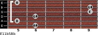 E11b5/Bb for guitar on frets 6, 5, 6, 9, 9, 5