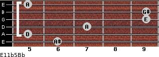 E11b5/Bb for guitar on frets 6, 5, 7, 9, 9, 5