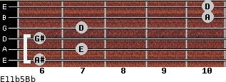 E11b5/Bb for guitar on frets 6, 7, 6, 7, 10, 10