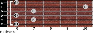 E11b5/Bb for guitar on frets 6, 7, 6, 7, 10, 6