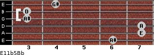 E11b5/Bb for guitar on frets 6, 7, 7, 3, 3, 4
