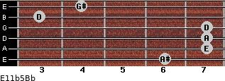 E11b5/Bb for guitar on frets 6, 7, 7, 7, 3, 4