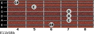 E11b5/Bb for guitar on frets 6, 7, 7, 7, 5, 4