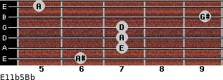 E11b5/Bb for guitar on frets 6, 7, 7, 7, 9, 5