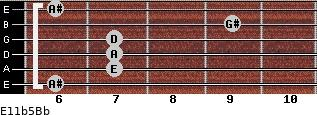 E11b5/Bb for guitar on frets 6, 7, 7, 7, 9, 6