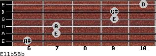 E11b5/Bb for guitar on frets 6, 7, 7, 9, 9, 10