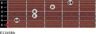 E11b5/Bb for guitar on frets x, 1, 2, 2, 3, 4