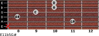 E11b5/G# for guitar on frets x, 11, 8, 9, 10, 10