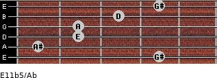 E11b5/Ab for guitar on frets 4, 1, 2, 2, 3, 4
