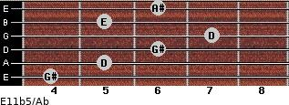 E11b5/Ab for guitar on frets 4, 5, 6, 7, 5, 6