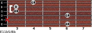 E11b5/Bb for guitar on frets 6, x, 6, 3, 3, 4