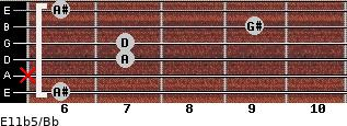 E11b5/Bb for guitar on frets 6, x, 7, 7, 9, 6