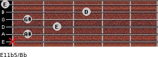 E11b5/Bb for guitar on frets x, 1, 2, 1, 3, 0