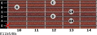 E11b5/Bb for guitar on frets x, 13, 12, 13, 10, 12
