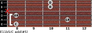 E11b5/C add(#5) for guitar on frets 8, 11, 8, x, 10, 10