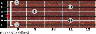 E11b5/C add(#5) for guitar on frets 8, 11, x, 9, 11, 8