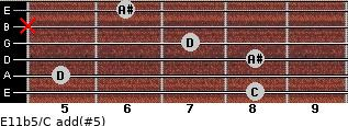 E11b5/C add(#5) for guitar on frets 8, 5, 8, 7, x, 6