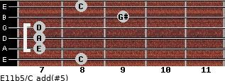 E11b5/C add(#5) for guitar on frets 8, 7, 7, 7, 9, 8