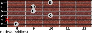 E11b5/C add(#5) for guitar on frets 8, x, 10, 9, 9, 10