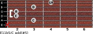 E11b5/C add(#5) for guitar on frets x, 3, 2, 2, 3, 4