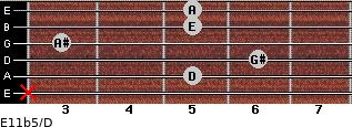 E11b5/D for guitar on frets x, 5, 6, 3, 5, 5