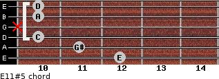 E11#5 for guitar on frets 12, 11, 10, x, 10, 10