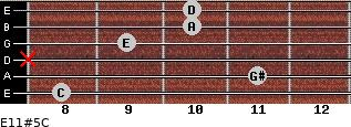 E11#5/C for guitar on frets 8, 11, x, 9, 10, 10