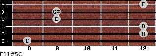 E11#5/C for guitar on frets 8, 12, 12, 9, 9, 12