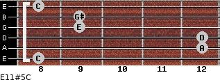E11#5/C for guitar on frets 8, 12, 12, 9, 9, 8