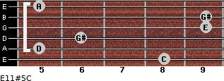 E11#5/C for guitar on frets 8, 5, 6, 9, 9, 5