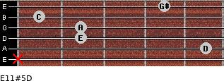 E11#5/D for guitar on frets x, 5, 2, 2, 1, 4