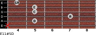 E11#5/D for guitar on frets x, 5, 7, 5, 5, 4