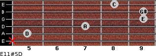 E11#5/D for guitar on frets x, 5, 7, 9, 9, 8